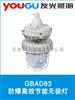 GBAD83防爆高效節能無極燈