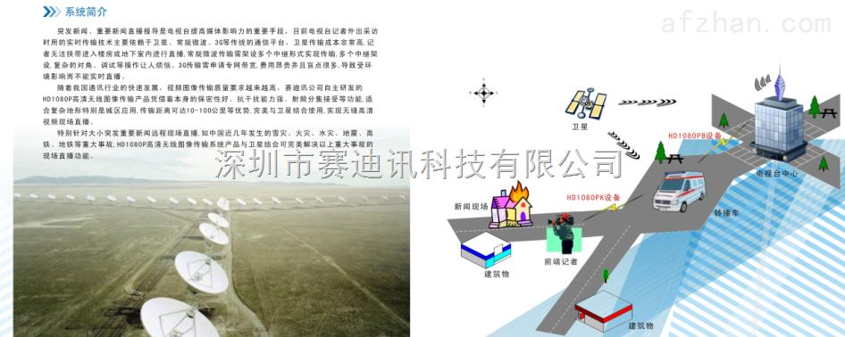 无线图像传输高清系统 > hd1080cofdm全数字高清图传系统  点击浏览