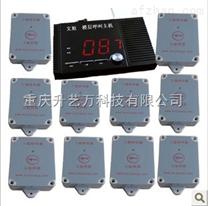 重庆无线呼叫器