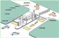 广州停车场车位自动引导系统