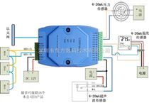 4-20mA轉modbus TCP協議轉換器,電流信號發生器(4-20mA)