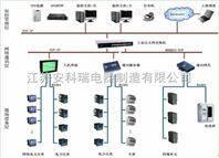 Acrel-2000智能配电系统 选型