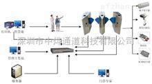 电子票务管理系统