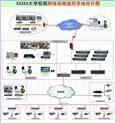 校園網絡視頻監控方案