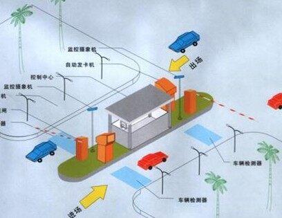 智能停车场系统常见故障及排除方法-技术文章-深圳市