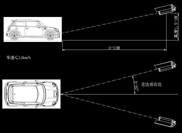 专业照车牌摄像机的安装和调试方法