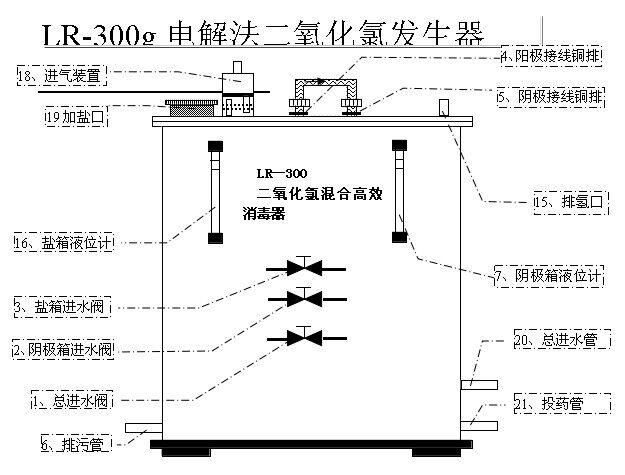 武威电解法二氧化氯发生质量