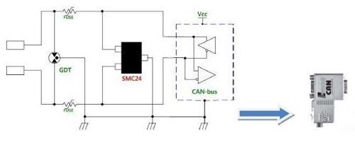 本方案以太网接口防雷保护电路的各个输入侧端口处设