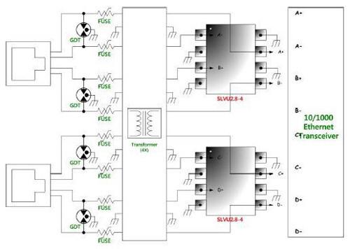 本方案以太网接口防雷保护电路的各个输入侧端口处设有由气体放电管