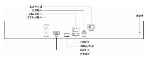 n典型应用电路