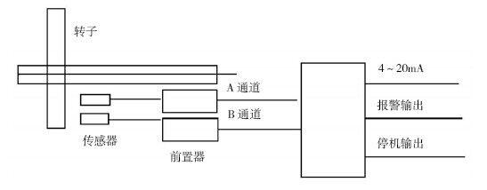 电路 电路图 电子 设计 素材 原理图 547_214