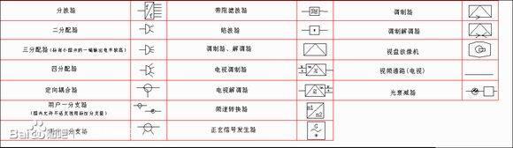 弱电工程符号大全-技术文章-深圳市钦圣网络开发有限